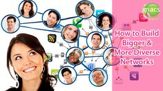 Want to grow a profitable business? Aim to build larger, more diverse networks that will connect you to influential people in your industry, leading business trendsetters and new markets you've not...