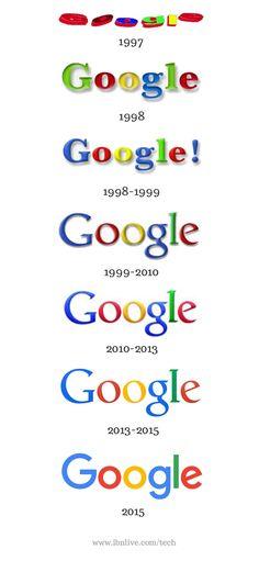 The Evolution of Logos in Marketing: Where Did It All Begin? Logo Evolution, Visual Learning, Famous Logos, Google Doodles, Logo Google, Logo Branding, Brand Identity, Logo Design Inspiration, Business Design