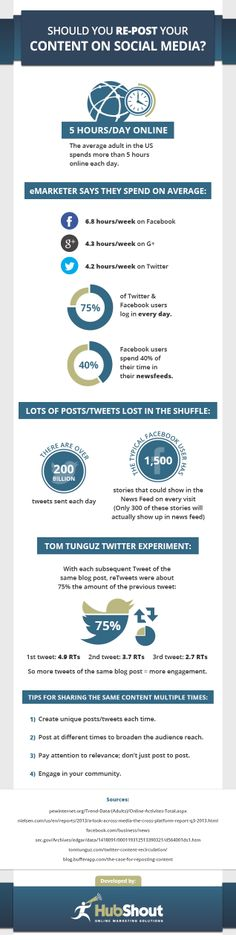 Should You Re-post Your Content on Social Media? [Infographic] http://hubshout.com/?Should-You-Repost-Your-Content-on-Social-Media?&AID=1083