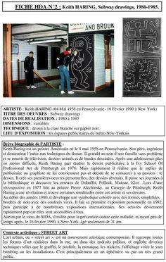 Subway drawings de Keith Haring. Fiche proposée par des enseignants.