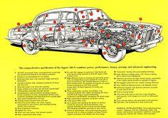 1969 Jaguar 420 G  ^ https://de.pinterest.com/pin/293296994463295185/