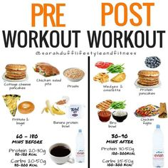 PRE & POST WORKOUT FOOD -Your pre & post workout nutrition helps you fuel & recover from workouts. People tend get quite concerned & stressed about it when doesn't need to be that complicated at all.-To be clear if your overall intake is in check then th Post Workout Nutrition, Post Workout Snacks, Fitness Nutrition, Diet And Nutrition, Pre Workout Snack, Sports Nutrition, Best Post Workout Food, Nutrition Jobs, Complete Nutrition