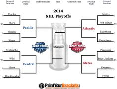 Your 2014 Stanley Cup Playoff bracket. Very excited about the new division based format.