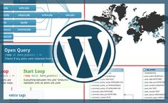 20  High Quality WordPress Infographics and Cheat sheets
