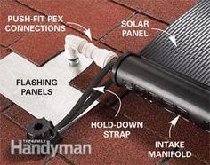 DIY Solar Water Heating | The Family Handyman
