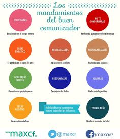 Los 10 mandamientos de buen comunicador #infografia #infographic #marketing vía: @maxcf