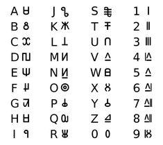 Alphabet Code, Script Alphabet, Sign Language Alphabet, Alphabet Symbols, Phonetic Alphabet, Ancient Alphabets, Ancient Symbols, Alfabeto Viking, Ciphers And Codes