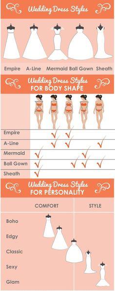 Wedding Bling: Dresses