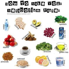 Good foods to eat to make your metabolism faster.  Michael Wood Approved    www.KokoFitClub.com