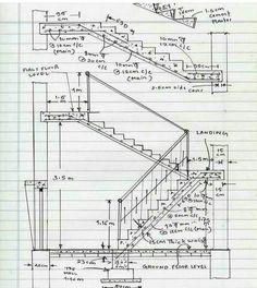 Civil Engineering Design, Civil Engineering Construction, Construction Design, Home Stairs Design, Railing Design, Concrete Structure, Roof Structure, Escalier Art, Stair Plan