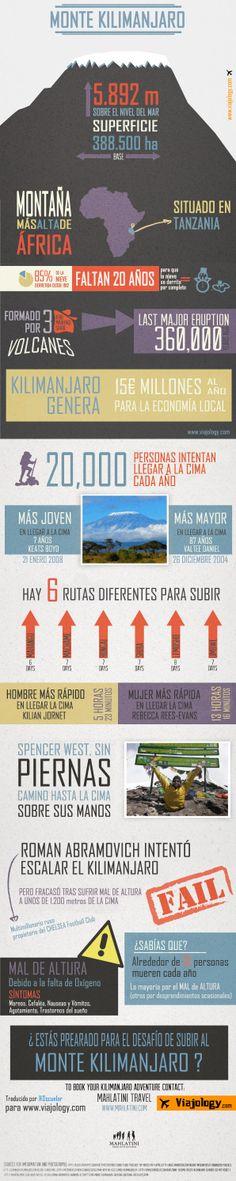 El Monte Kilimanjaro, Africa, #infografia con datos interesantes traducida para #Viajology