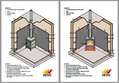 Heat Shielding Requirements Building A Shed