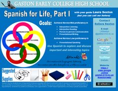 GECHS Spanish for Life, Part 1 - ThingLink (sample interactive syllabus)