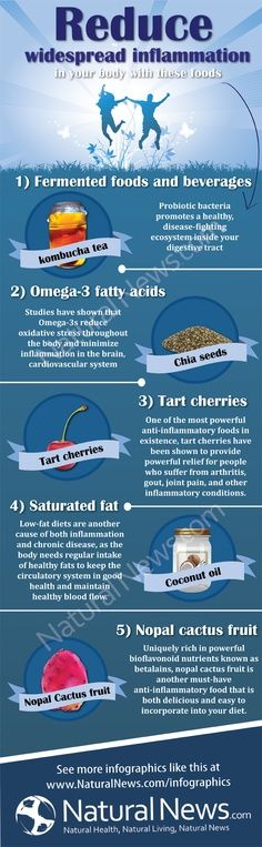 Reduce Widespread Inflammation in Your Body with these Foods. #Graphic #Health #infografía