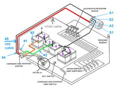 5ad8e2834930bf640f40cb2b79442e11 golf carts electric wiring 36 volt 36 volts golf cart pinterest car parts Club Car Light Wiring Diagram at n-0.co