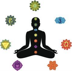 Resultado de imagen para imagenes de chakras para descargar
