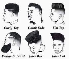 Peinados para hombres y sus nombres