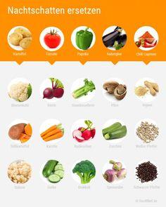 Diabetic Fruit, Fruit For Diabetics, Quinoa, Zucchini, Chili, Ethnic Recipes, Health, Food, Cauliflowers