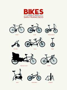 Bike typologies