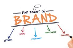 Branding is the value that is brought to a business. Branding Agency, Advertising Agency, Brand Management, Of Brand, How To Become, Business, Tips, Branding, Advice