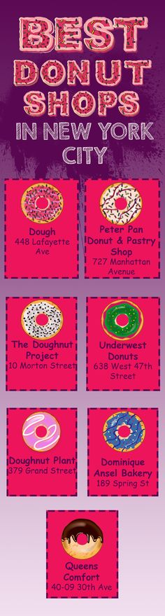 The donut: a delicious fried confectionery rumored to have been invented by Dutch settlers in the mid-1800s. From the classic glazed to today's innovative flavors like Raspberry-Sriracha and Sugar Brioche, the doughnut has morphed from a tasty treat into an epicurean experience. Here are our top 5 Manhattan and Brooklyn spots to check out!