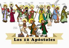 LOS DOCE APÓSTOLES Dibujos para catequesis                                                                                                                                                                                 Más