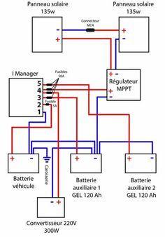 Branchement électrique pour RV Brancher la télévision à Internet