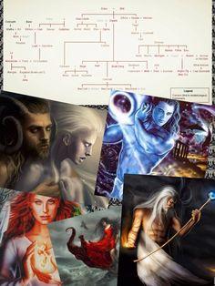 Genealogy : Tuatha De Danann  The Dagda - Bridgit - One of the Nine Cup Bearers - The Morrigan -