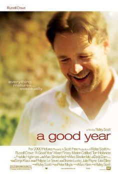 Provence France wine - A Good Year with Russell Crowe