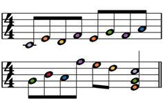 Cómo leer partituras para piano: Toque una melodía sencilla para piano