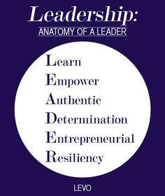 Leadership: Anatomy of a leader. #OfficeHours speaker learned this while at @American Express before moving onto @Coach, Inc.. L.E.A.R.N.