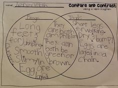 Lucas mckay lucasmckay16 on pinterest compare and contrast this is a good example of a compare and contrast work sheet ccuart