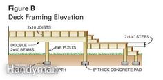 Cantilevered bays, overhead lattice, custom rails, cascading stairs… Wow!