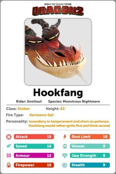 Hookfang Information Card - I reckon Fishlegs made this !!