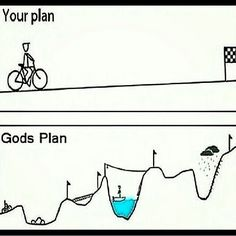 Your Plan vs God's Plan Your plan: Straight, short path to the finish line. God's plan: giant holes in the road, rocks, plank bridg. The Plan, How To Plan, Consider It Pure Joy, Thats The Way, Spiritual Quotes, Spiritual Life, Spiritual Growth, Faith Quotes, Quotable Quotes