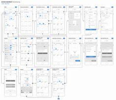 UX Research & Design for Grocery Shopping and Delivery service: Business Goals, Context of Use, Competitive Analysis, Usability Analysis, Heuristics, Card Sorting, Information Architecture, User Flows, Product UI Requirements, Wireframes, User Journey.