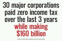 Corporate welfare...    through the back door