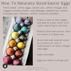Catholic Liturgical Calendar, Easter Egg Dye, Red Cabbage, White Vinegar, Turmeric, Hibiscus, Blueberry, Mason Jars, Avocado