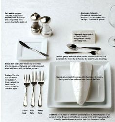Dining Etiquette Closeup 2 Need This When Setting A Formal Table