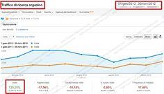 http://simone.chiaromonte.com/ - Progetto  SEO per Sito Grande Distribuzione B2B e B2C    Obiettivi  Aumentare le visite provenienti dai motori di ricerca.    Risultati  Le visite dai provenienti dai motori di ricerca con keywords non brand sono incrementate di oltre il 125%.    Chiedimi un Preventivo:  http://simone.chiaromonte.com/preventivo/posizionamento-motori-ricerca/