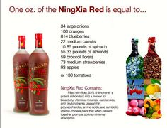 The Power of NingXia Red