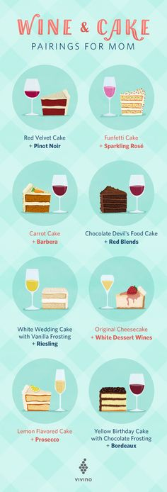 Mothers Day cake and wine pairing guide is a perfect way to celebrate Mothers Day and show Mom how much you care by giving her what she really wants! Wine And Cheese Party, Wine Cheese, Cheese Food, Cheese Plates, Krispy Kreme, Yellow Birthday Cakes, Wine Chart, White Desserts, Mothers Day Cake
