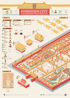 Ancient Buildings, City Architecture, City Streets, Building Plans, Data Visualization, World Heritage Sites, The Neighbourhood, Graphic Design, Illustration