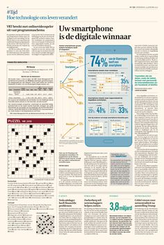 Vlamingen zijn verslaafd aan smartphone