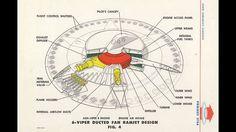 Das geheime Project 1794. Die ursprünglichen Pläne des Project 1794 sahen eine größere Variante der fliegenden Untertasse vor, als deren verkleinerte Testversion das Avrocar entwickelt wurde. Die Illustration auf dem Deckblatt der nun deklassifizierten US-Geheimpläne zeigt ein Objekt, dass eindeutig eher wie eines jener UFOs aussieht, die unzählige Zeugen in den vergangenen Jahrzehnten immer wieder gesehen haben wollen. Doch diese fliegende Untertasse wurde niemals gebaut - dafür waren die…