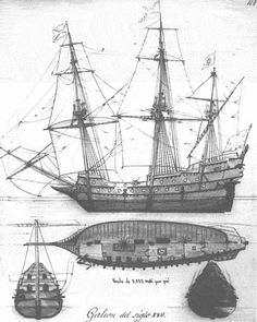 Spanish Galleon used in the Manila trade. Spanish Galleon, Old Sailing Ships, Wooden Ship, Tall Ships, Boat Building, Model Ships, Battleship, Trains, History