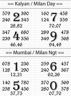 Kalyan Himmat Chart Satka Matka Kalyan Chart Satta Matka Kalyan Chart in 2020