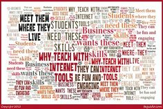 How Teachers are Using Tumblr in the Classroom - emerging education technologies help students education technology