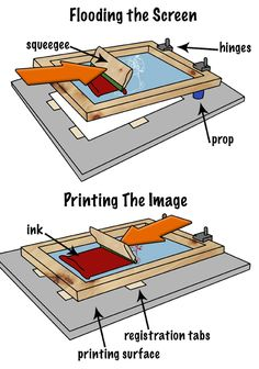 This method is useful for making smooth, thick coats. Took me a while to find… Screen Printing Press, Screen Printing Machine, Screen Printer, Screen Printing Shirts, Shibori, Textile Prints, Printmaking, Printing On Fabric, Origami