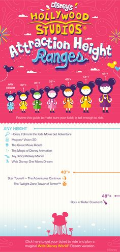 Here's a helpful guide showing Disney's Hollywood Studios height ranges for attractions and rides to get your little ones ready for your Walt Disney World vacation! Disney World Resorts, Disney World 2017, Disney Vacations, Disney Worlds, Authorized Disney Vacation Planner, Disney Vacation Planning, Disney World Planning, Disney World Hollywood Studios, Disney Parks Blog